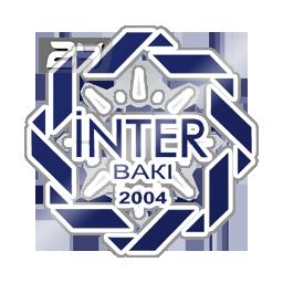 Turan Vs Inter Baku Prediction Football - image 2
