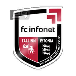 flora tallinn futbol24