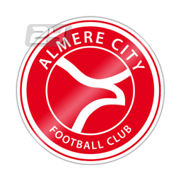 The Earls Supreme Football Manager Challenge Challenges Sign Ups Experiments Sports Interactive Community