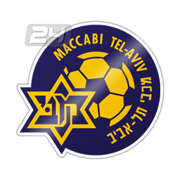 maccabi tel aviv latest results