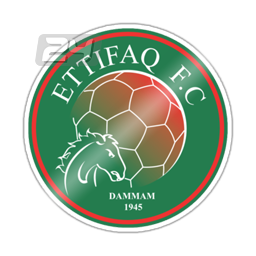 Ettifaq Youth