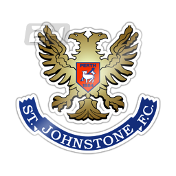 St Johnstone Youth