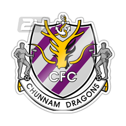 Compare teams – Jeonnam Dragons vs Ulsan Hyundai – Futbol24