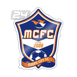 Compare teams – Mokpo City vs Ulsan Mipo Dockyard – Futbol24