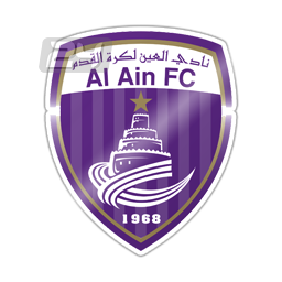 Pin Al Ain Logo Vector Download Free Brand Logos Ai Eps ...
